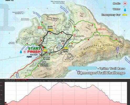 Amorgos Trail Challenge race 7.5 km Amorgos